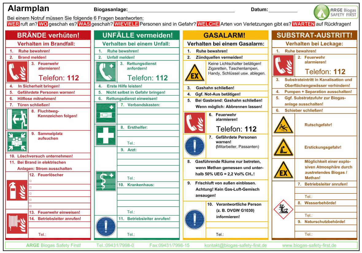 Aushang Notfall Und Alarmplan Mit Symbolen